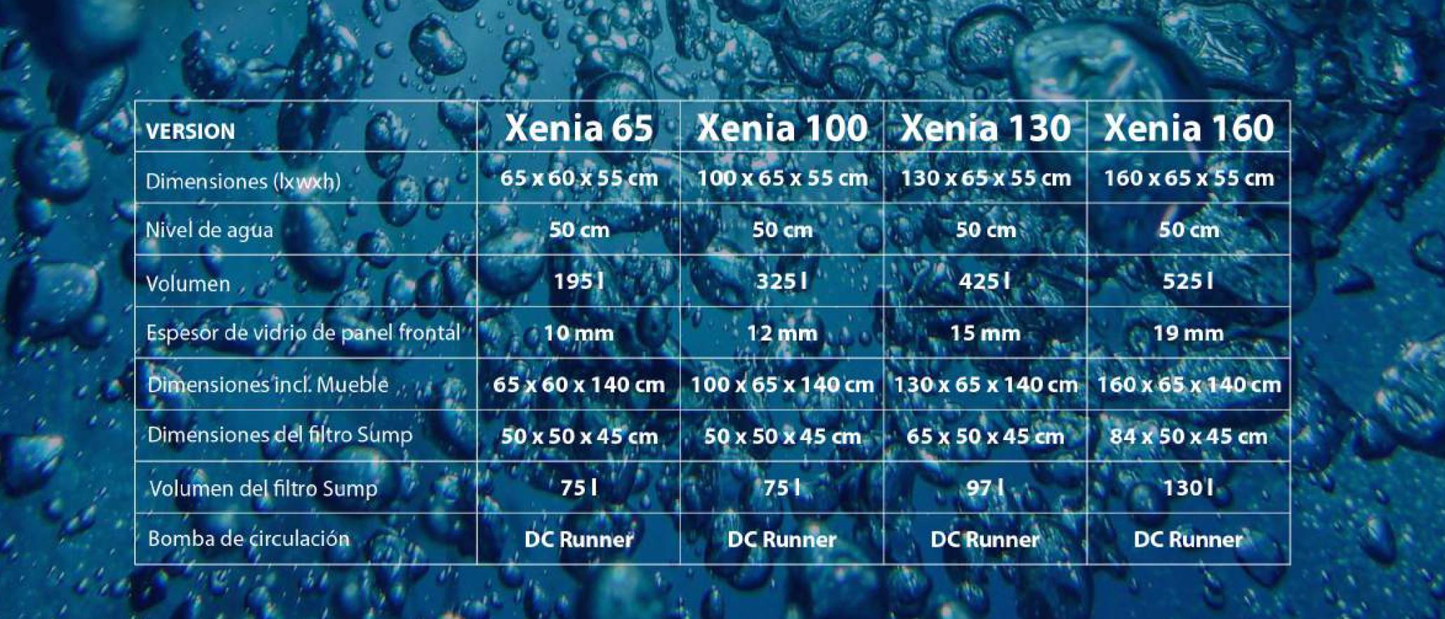 aquamedic_xenia_specs